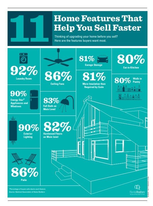 11 Home Features that Help You Sell Faster 1