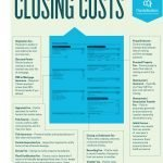 What Every Buyer Needs to Know About Closing Costs