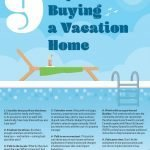 Tips for Buying a Vacation Home