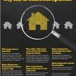 Home Inspection Myths and Misconceptions