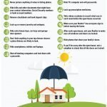How to Protect Your Home During an Open House