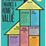 8 Key Factors That Enhance a Home's Value