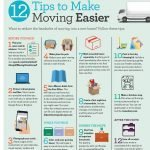 12 Tips to Make Moving 1,000x Easier