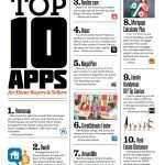 Top 10 Apps for Home Buyers and Sellers